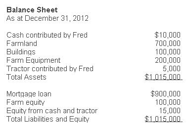 simplified balance sheet template